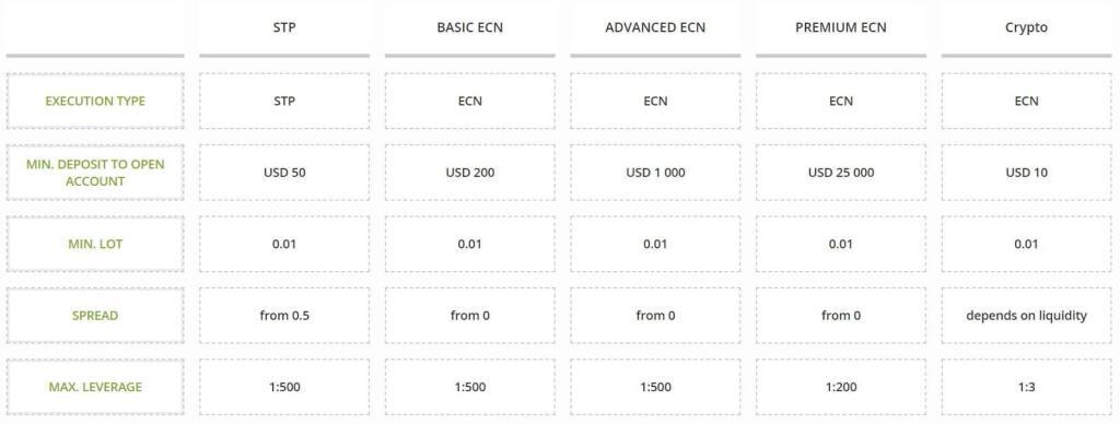 Forex.ee Review | Forex Academy